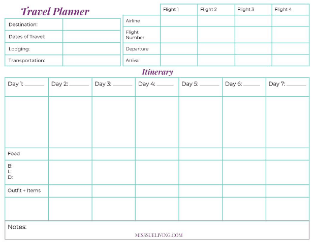It is a picture of Trip Planner Printable for itinerary